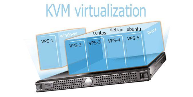 Завершен проект создания малого сервера виртуализации SNTECH.